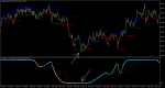 EURJPY.proM1.png