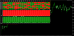 индикатор для бинарных опционов SSS-Option