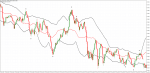 индикатор для бинарных опционов Golden Skull Redline
