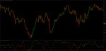 индикатор для бинарных опционов MBFX Timing