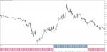 стратегия для бинарных опционов Scalar Trading System